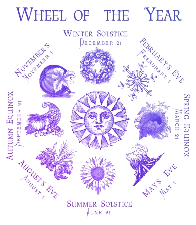 wheel-of-the-year-2