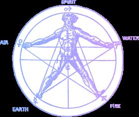 8 pentacle